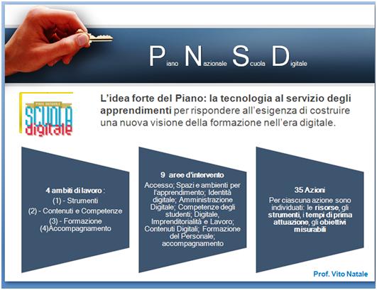 PNSD_AD