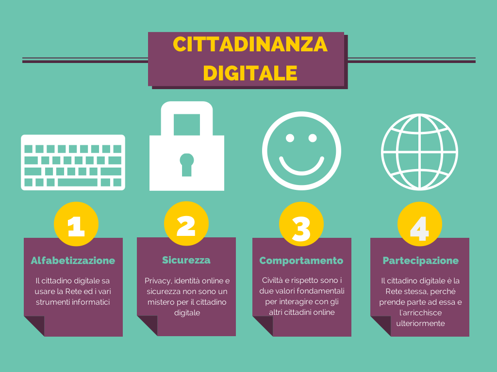 CITTADINANZA-DIGITALE-1